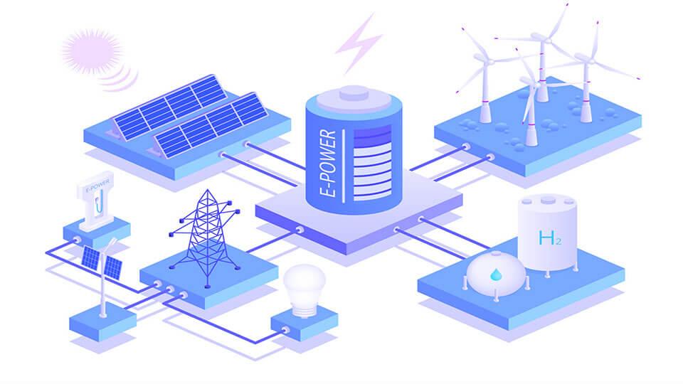 کاربرد بلاک چین در انرژی
